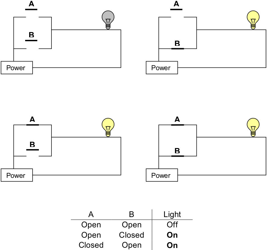 Parallel Circuit With 4 Light Bulbs Wiring Diagram For Professional In A Series Watson Rh Latech Edu Bulb Science Project